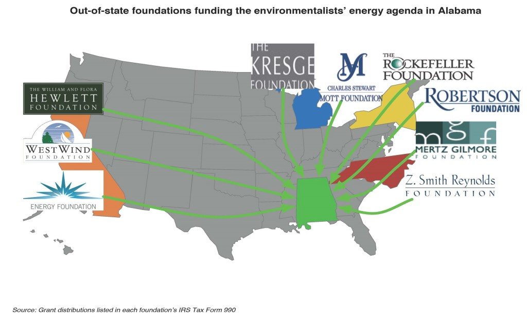Foundations Funding Envio's Energy Agenda in AL